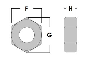 Dimensions of Stainless Steel Hex Nuts