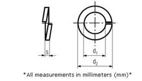 Dimensions of EN 14399-6 Spring Washers